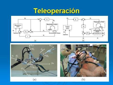 Teleoperacion